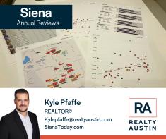 Siena Market Reviews